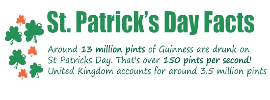 guinness pint facts st patricks day