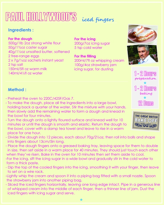iced finger recipe paul hollywood